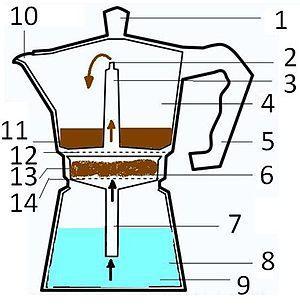 قهوه جوش اسپرسو دستی